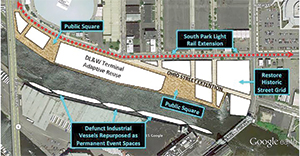 . The property occupies a half-mile stretch along the north bank of the Buffalo River, just south of Canalside's Central Wharf. The property stretches from behind the First Niagara Center to the Seneca Buffalo Creek Casino. It acts as a wall between the Cobblestone District and the riverfront. Planners increasingly envision the space as a vibrant river walk. Removing transit infrastructure from the river's edge will allow for the emergence of a pedestrian thoroughfare from the Erie Basin Marina to Ohio Street's Riverfest Park, and with it a pedestrian streetscape that treats the river as a focal point of development – and does so at a scale and in a spatial form that priorities human interaction and public access.